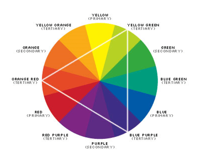 colour blocking for beginners thehrchic